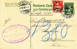 Entier Postal Repiqué : Produits Alimentaires A. Imbert & Cie, Genève, 8.VIII.1914 - Alimentation