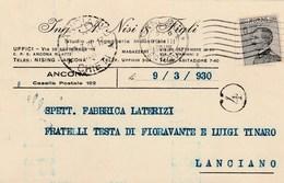 5749.   Ing. A. Nisi & Figli - Ingegneria Industriale - Ancona - Commerciale - 1930 Per Laterizi Fratelli Testa Lanciano - Commercio