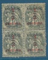 ANDORRE    - Yvert N° 1 * / **  Bloc De 4  Cw 19429 - Oblitérés