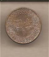 Taiwan - Moneta Circolata Da 1 Dollaro 1981-2015 - Taiwan