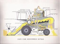 COUPE D' UNE MOISSONNEUSE BATTEUSE - Machines