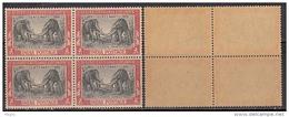 Block Of 4, India MNH 1951, Cent., Of Geological Survey, Elephant, Animal, Shegodon Ganesa,