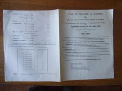 GROUPEMENT DES TEINTURIERS ET APPRÊTEURS DE CAUDRY TARIF APPLICABLE A PARTIR DU 25 JUILLET 1936 - 1900 – 1949