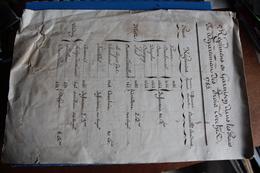 1785     -    REGIMENTS  EN  GARNISONS  DANS  LES  PLACES  DE  3  EVECHES    2   PHOTOS - Historische Dokumente