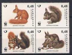 Slovenia 2007 Fauna, Squirrels, WWF - W.W.F.