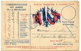 GUERRE 14 - 18  CP En Franchise De VERDUN Du 23/07/1915 Pour PARIS - Marcophilie (Lettres)