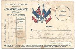 CARTE EN FRANCHISE 1916 - Marcophilie (Lettres)
