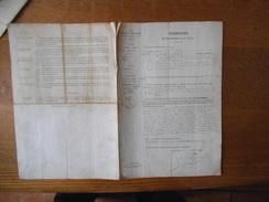 PREFECTURE DU DEPARTEMENT DE LA CREUSE PONTS ET CHAUSSEES LE SECRETAIRE GENERAL 29 OCTOBRE 1870 - Historische Dokumente