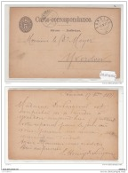 SUISSE01 1877 ENTIER POSTAUX  SUISSE CARTE CORRESPONDANCE DENTISTE ENVOYER DE CONCISE - Stamped Stationery