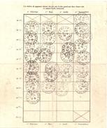 3768 CHIODRAC Puy De Dôme 63 Extrait D'inscription De Retraite 1933 Oblitération Justifiant Le Payment Trimestriel Jusqu