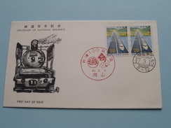 CENTENARY Of NATIONAL RAILWAYS 47-3-15 ( The Society For Promotion Of Philately ) ! - FDC
