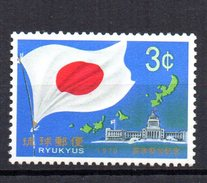 Sello Nº 195   Ryu-kyu - Sellos