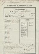 955/24 - Document  BELGIQUE 1836 - ALOST Signalement Soldat Déserteur - Locquet Ex HARELBEKE / ZWEVEGHEM - Documents Historiques