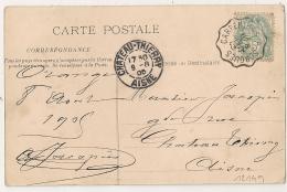 Convoyeur CARPENTRAS A SORGUES  Sur CPA D'Orange Vaucluse. - Poststempel (Briefe)