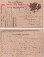 CP De Franchise Militaire. Cachet: Aéronautique Militaire. Escadrille C 4. Secteur Postal 11