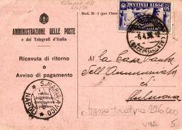 Ricevuta Di Ritorno 06.04.1936 Con  50c. Fiera Di Milano Sass. 396 Isolato - Storia Postale