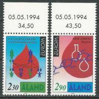 ALAND 1994 MI-NR. 86/87 ** MNH - Aland