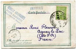TURQUIE IMPRIME (CP) DEPART SALONIQUE 28-9-02 POUR LA FRANCE - Briefe U. Dokumente