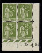 CD0295    N°284A - 75c Type Paix - Coin Daté 18/1/34 * Avec Charnière Et Aminci Sur 1 Timbre