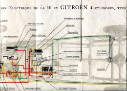 Plan Installation électrique De La 10 Cv Citroën 4 Cylindres Types C4 - Planches & Plans Techniques