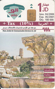 JORDAN - Jerash Ancient City 3, 04/00, Used