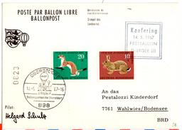 CP De Oberstdorf (14.05.1967) Pour Wahlies_ballon Libre_freiballon_Ergee III