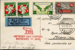 1933 ROMFHART GRAF ZEPPELIN DALLA SVIZZERA A MILANO BOLAFFI / SASSONE - 1900-44 Vittorio Emanuele III