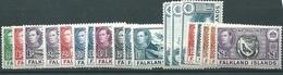 Falkland, Unif 78/89, Gibbons 146/163, Scott 84/96  * - Falkland