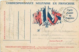 A-17-4410 : CARTE CORRESPONDANCE MILITAIRE EN FRANCHISE POSTALE. DRAPEAUX. - Tarjetas De Franquicia Militare