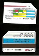 12 AA Golden - Fasce Orarie - Bilingue Da 5.000 31_12_92 Con Non Rimborsabile - Italia
