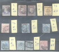 CEYLON CEILAN COLONIE ANGLAISE PLUS DE 650 EUROS COTATION YVERT TELLIER VOIR SCANS - Ceylon (...-1947)