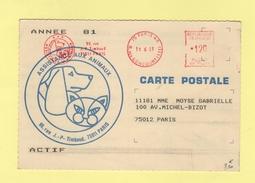 EMA - Machine SR - Assistance Aux Animaux - 11-6-1981 - Carte De Membre - EMA ( Maquina De Huellas A Franquear)