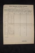 Résultat Des Compositions Bi-mensuelles Et Trimestrielles Mr Dinzart Raymond 1899 - 1900 Fleurus - Diploma & School Reports