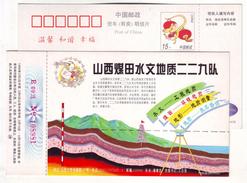 Coal Seam Assessment,topographic Survey,balance Level,leveling Staff,CN96 Shanxi Coal Mine Hydrogeology Geology PSC