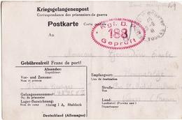 Camp De Prisonniers Stalag I A - Marcophilie (Lettres)