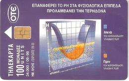 Greece-Vivident ,tirage 34.000,09/1998,used - Greece
