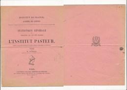 Institut De France Académie Des Sciences Statistique Générale Institut PASTEUR  Note Vulpian 1887 ( Animaux Enragés) - Non Classés