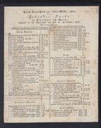 Preis-Verzeichnis Zur Oster-Messe 1807 Gebrüder Fuchs Frankfurt Am Main - Werbung