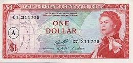 Billet Banque  CARIIBBEAN CURRENCY ONE DOLLAR - Caraïbes Orientales