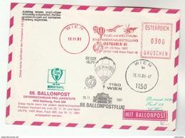 1981 Wien AUSTRIA Special  BALLOON FLIGHT COVER  (card) Ballooning Meter Slogan Aviation Concorde Stamps - Transport
