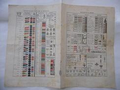 WW2 REGIO ESERCITO ITALIANO TABELLA DISTINTIVI CORPI E GRADI. - Calendari
