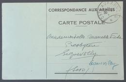 Carte De Franchise Militaire Carton Vert Pale Vers Presbytère Ecquevilly - Marcophilie (Lettres)