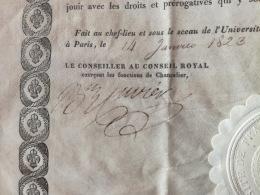 CUVIER (Geoges) , Sur Dipôme De Bachelier En Droit, 1823, En Faveur Durieu Né à St Etienne La Varenne.