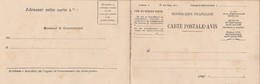 Carte Postale Avis Pour Militaire Réserviste Convoqué En 1937 - Neuve - Documents