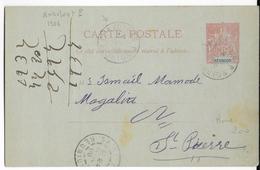 REUNION - 1906 - RARE CARTE ENTIER POSTAL TYPE GROUPE Avec OBLITERATION CONVOYEUR B - Réunion (1852-1975)