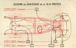 CARTE  MOBILOIL  PARIS  - Pour Le Bon Entretien De Votre Automobile MATHIS 8 HP -  Schéma De Graissage - Publicités