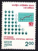 India 1977 Mi#744 Mint Never Hinged