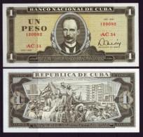 1981-BK-1 CUBA 1$ JOSE MARTI UNC PLANCHA 1981 - Cuba