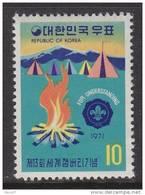 Korea 796   **  SCOUTING - Korea, South