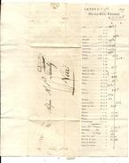 LETTRE . 1827.GENOVA POUR NICE .EQUIVALENCES DES PRIX - Italie